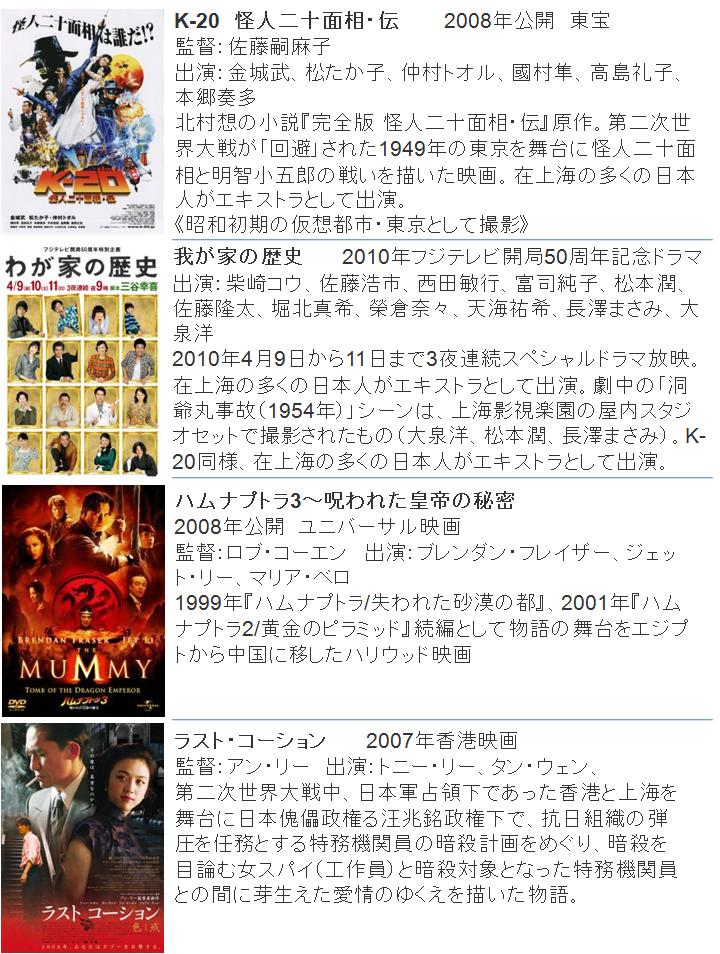 撮影映画紹介2_2
